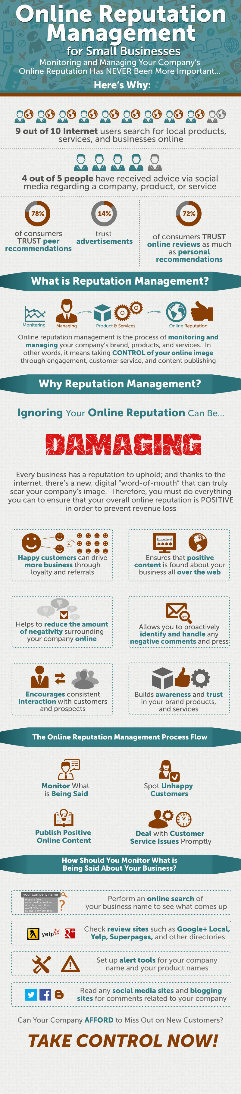 online-reputation-infographic